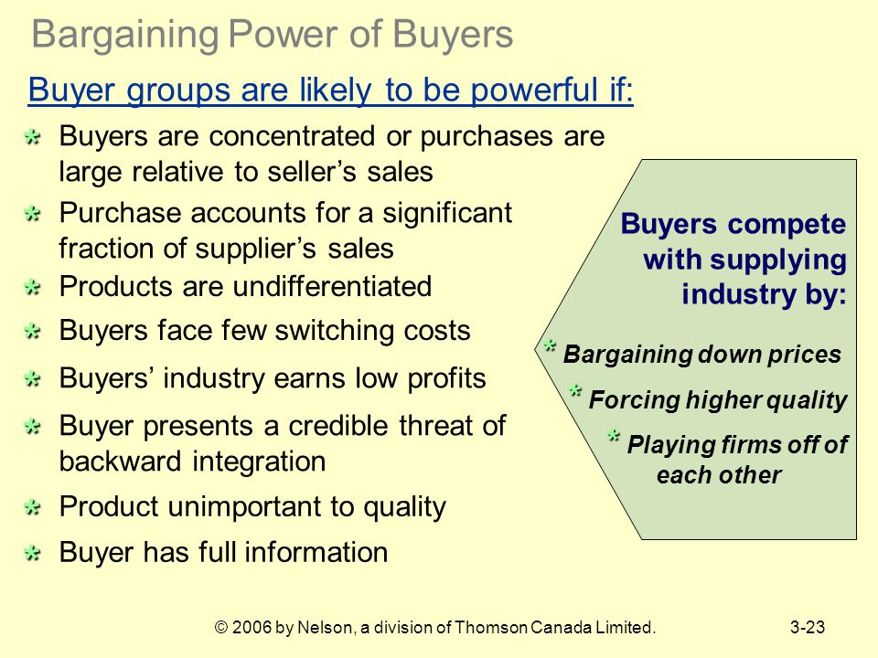 © 2006 by Nelson, a division of Thomson Canada Limited.3-23 * * Playing firms off of each other Buyers compete with supplying industry by: * * Bargaining down prices * * Forcing higher quality Buyer groups are likely to be powerful if:* Buyers are concentrated or purchases are large relative to seller's sales * Purchase accounts for a significant fraction of supplier's sales * Products are undifferentiated * Buyers face few switching costs * Buyers' industry earns low profits * Buyer presents a credible threat of backward integration * Product unimportant to quality * Buyer has full information Bargaining Power of Buyers