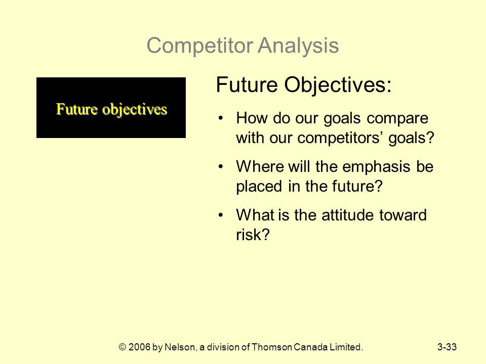 © 2006 by Nelson, a division of Thomson Canada Limited.3-33 Competitor Analysis Future Objectives: Future objectives How do our goals compare with our competitors' goals.