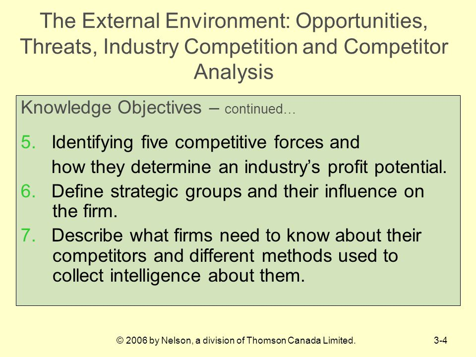© 2006 by Nelson, a division of Thomson Canada Limited.3-4 The External Environment: Opportunities, Threats, Industry Competition and Competitor Analysis Knowledge Objectives – continued… 5.