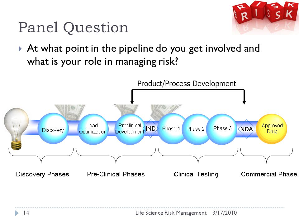 Panel Question 3/17/2010Life Science Risk Management14  At what point in the pipeline do you get involved and what is your role in managing risk.