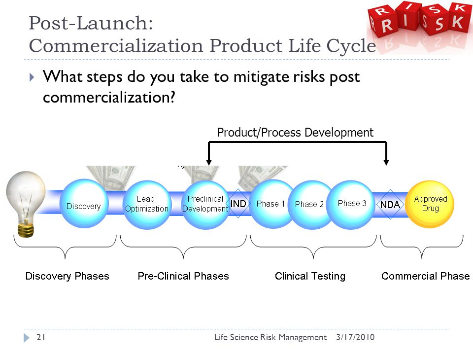 Post-Launch: Commercialization Product Life Cycle 3/17/2010Life Science Risk Management21  What steps do you take to mitigate risks post commercialization.