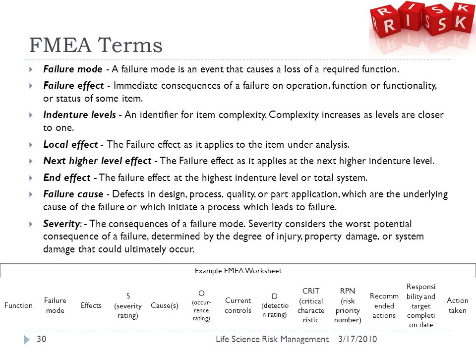 FMEA Terms  Failure mode - A failure mode is an event that causes a loss of a required function.  Failure effect - Immediate consequences of a failu