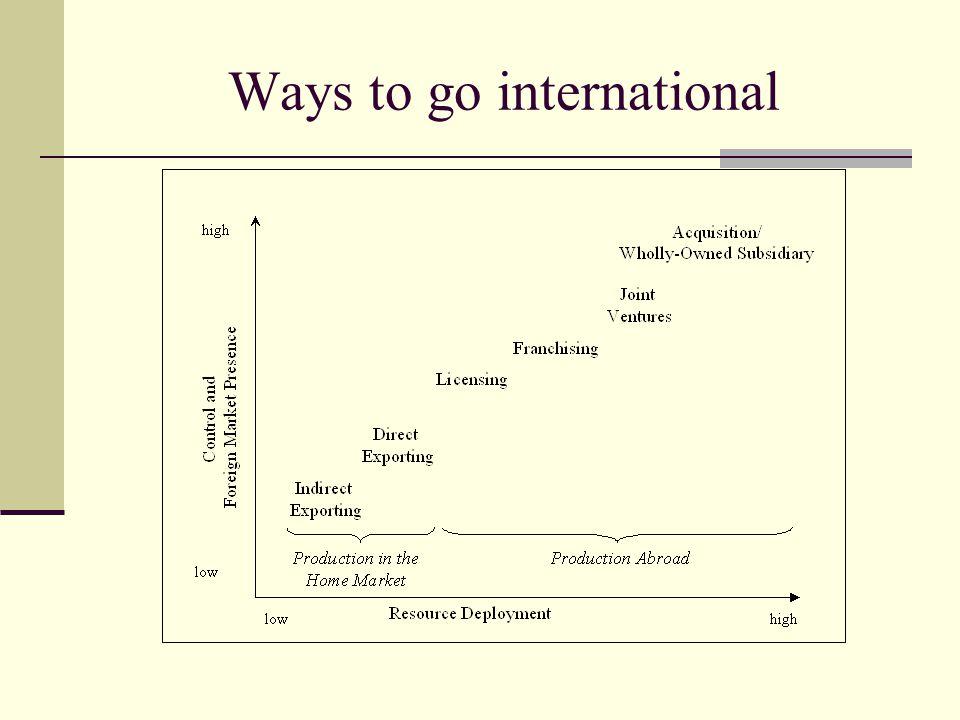 Ways to go international