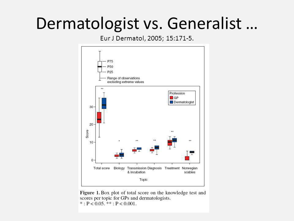 Dermatologist vs. Generalist … Eur J Dermatol, 2005; 15:171-5.