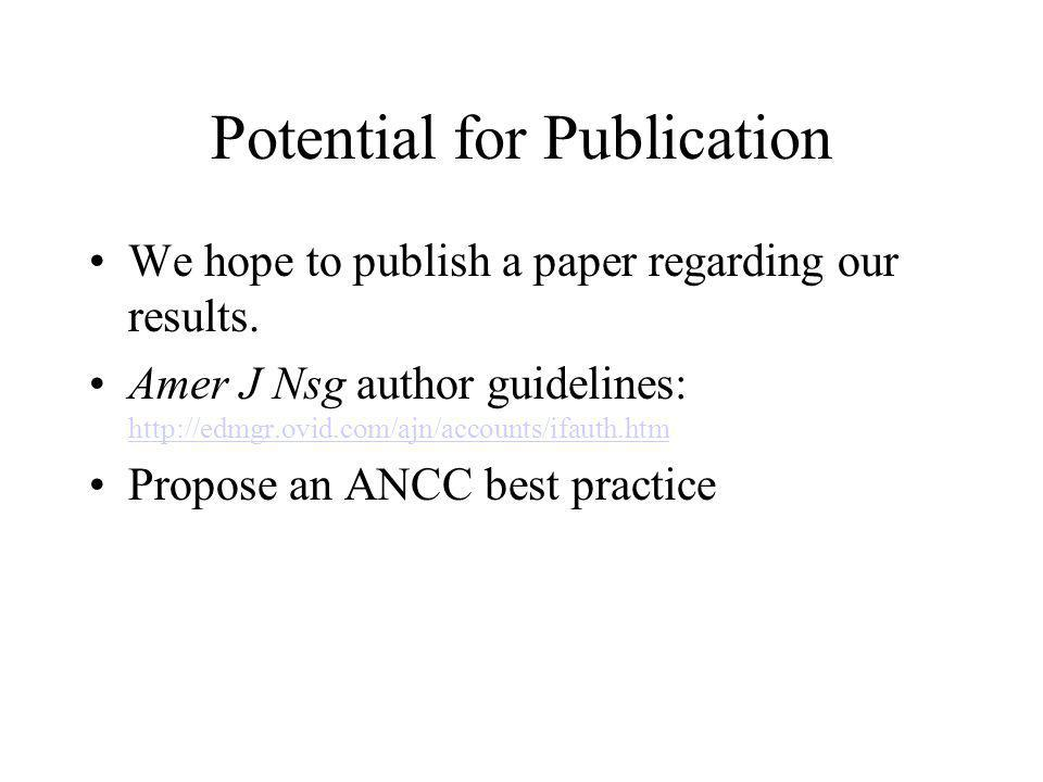 Potential for Publication We hope to publish a paper regarding our results.