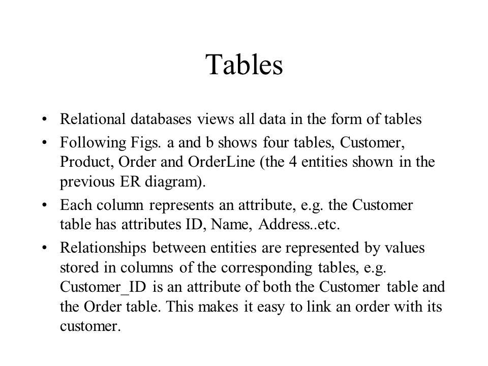 Segment from enterprise data model