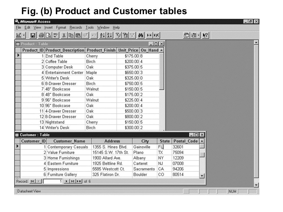 Fig. (a) Order and Order_Line tables
