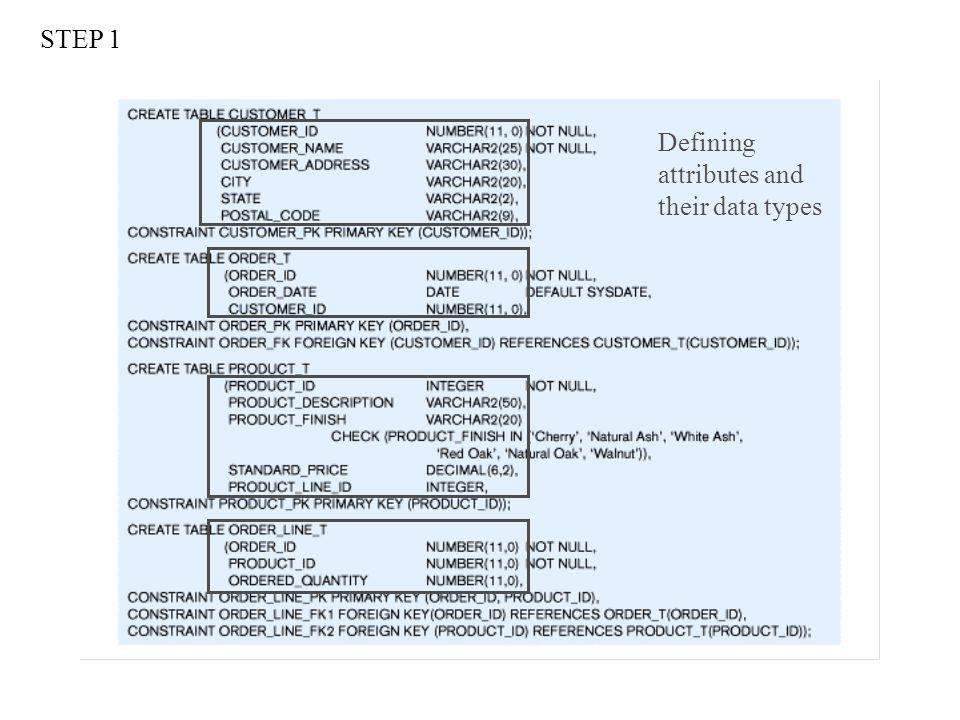 SQL database definition commands for Pine Valley Furniture