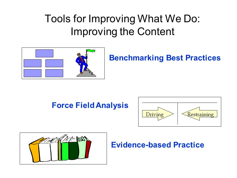Tools for Improving What We Do: Improving the Content DrivingRestraining Benchmarking Best Practices Force Field Analysis Evidence-based Practice
