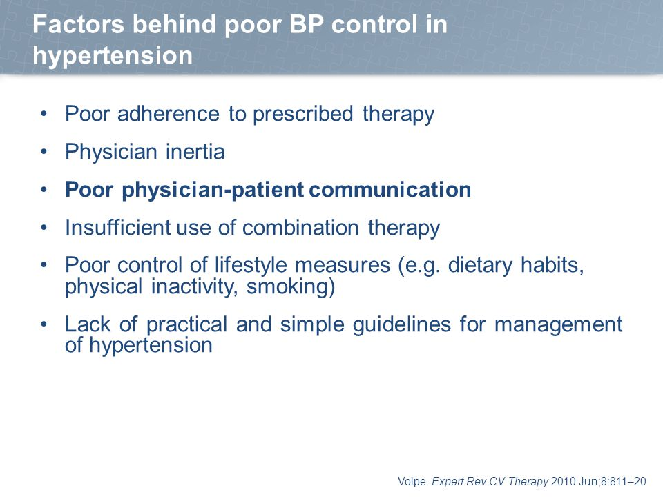 Factors behind poor BP control in hypertension Poor adherence to prescribed therapy Physician inertia Poor physician-patient communication Insufficient use of combination therapy Poor control of lifestyle measures (e.g.
