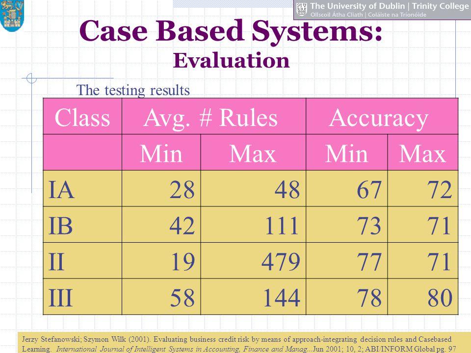 22 Case Based Systems: Evaluation Jerzy Stefanowski; Szymon Wilk (2001).