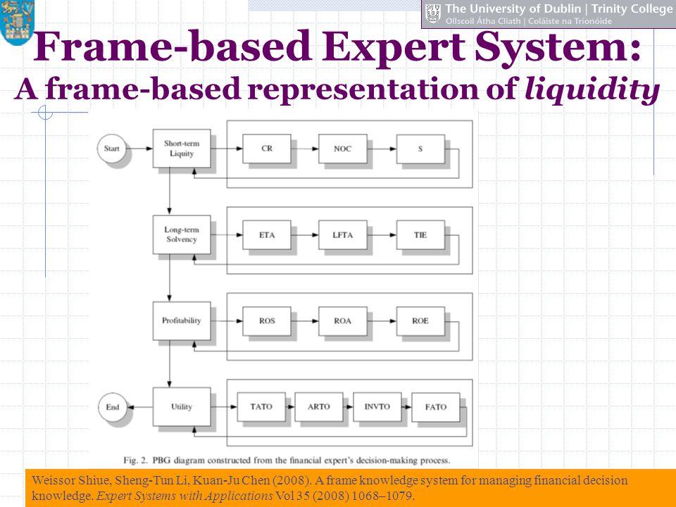 9 Frame-based Expert System: A frame-based representation of liquidity Weissor Shiue, Sheng-Tun Li, Kuan-Ju Chen (2008).