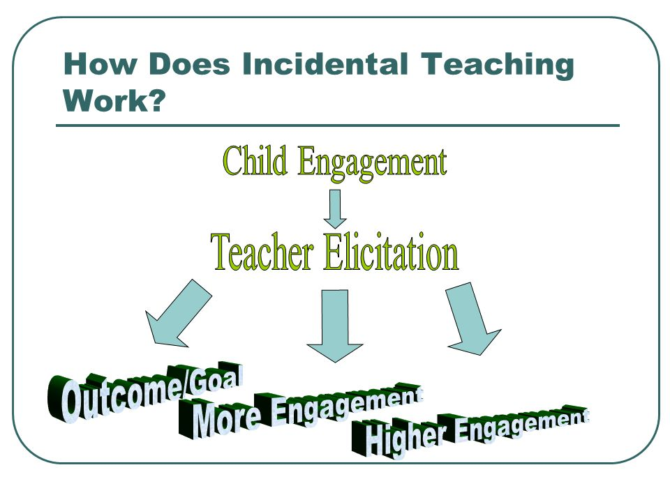 How Does Incidental Teaching Work