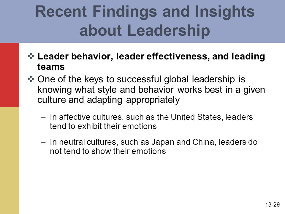 13-29 Recent Findings and Insights about Leadership  Leader behavior, leader effectiveness, and leading teams  One of the keys to successful global leadership is knowing what style and behavior works best in a given culture and adapting appropriately –In affective cultures, such as the United States, leaders tend to exhibit their emotions –In neutral cultures, such as Japan and China, leaders do not tend to show their emotions