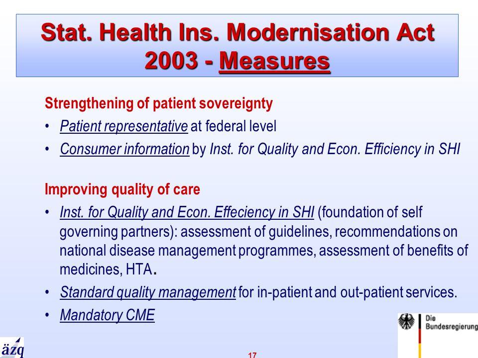 www.azq.de 17 Stat. Health Ins.