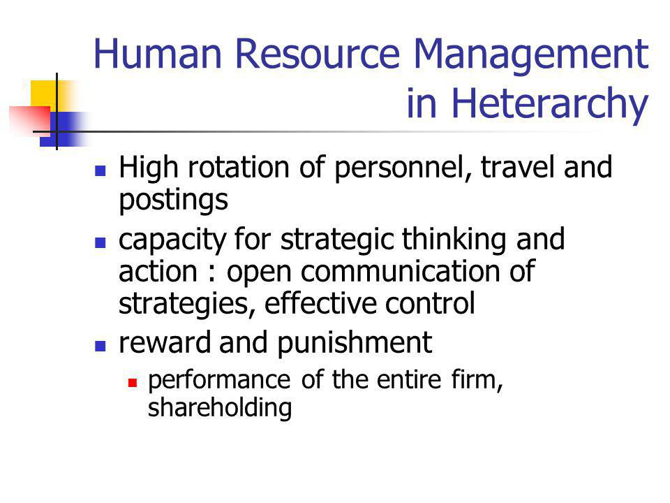 Human Resource Management in Heterarchy High rotation of personnel, travel and postings capacity for strategic thinking and action : open communicatio