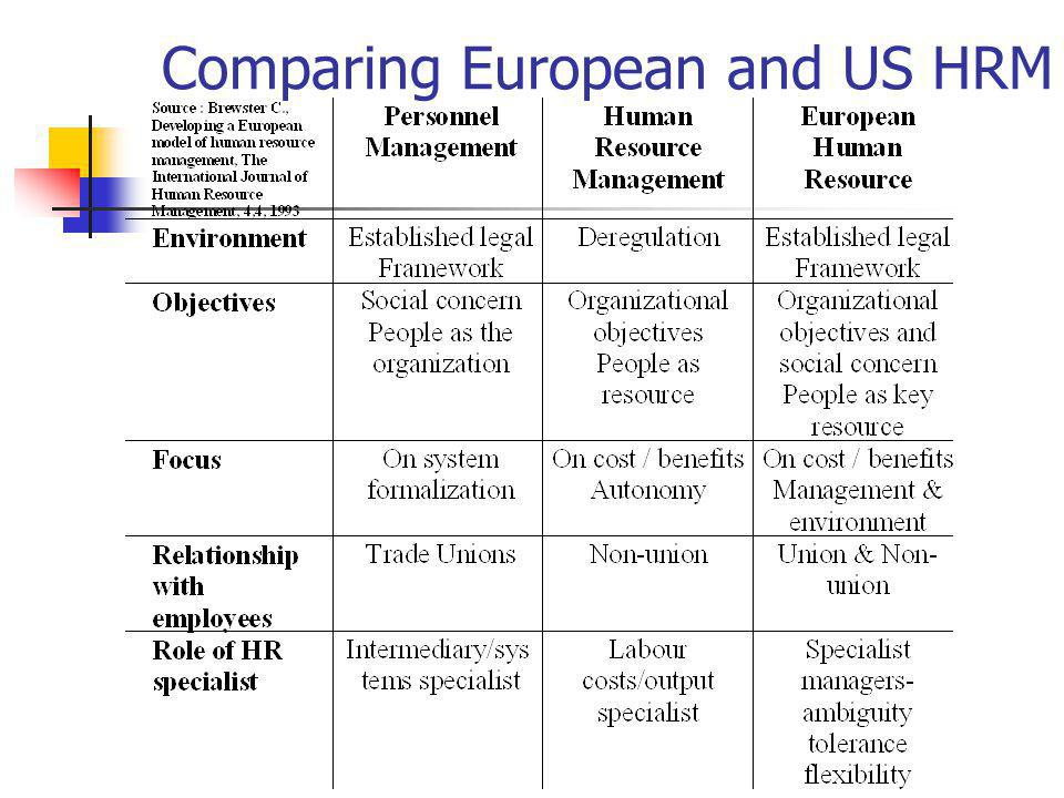 Comparing European and US HRM