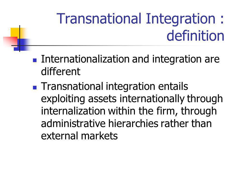 Transnational Integration : definition Internationalization and integration are different Transnational integration entails exploiting assets internat