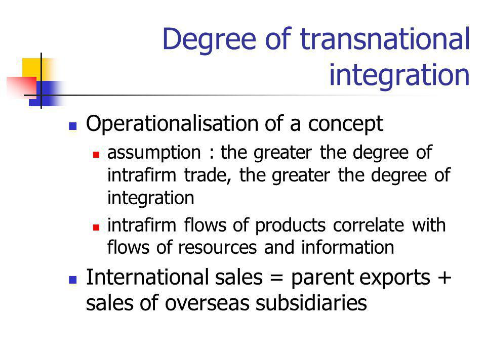 Degree of transnational integration Operationalisation of a concept assumption : the greater the degree of intrafirm trade, the greater the degree of