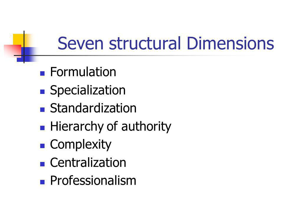Seven structural Dimensions Formulation Specialization Standardization Hierarchy of authority Complexity Centralization Professionalism