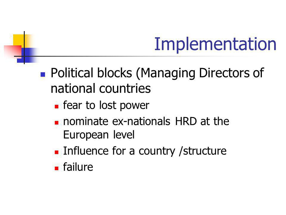 Implementation Political blocks (Managing Directors of national countries fear to lost power nominate ex-nationals HRD at the European level Influence
