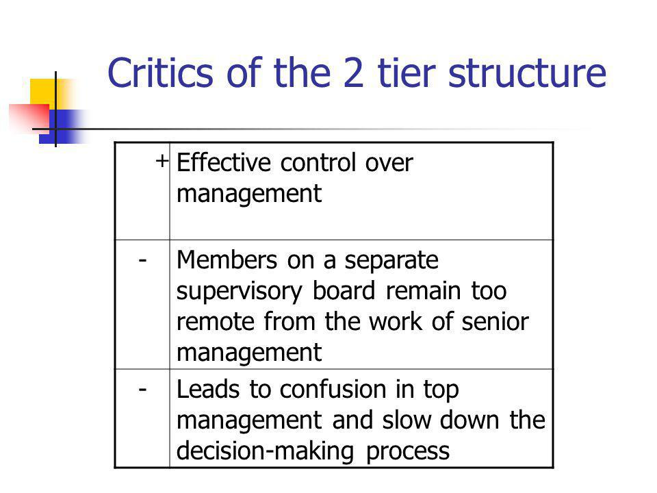 Critics of the 2 tier structure + Effective control over management -Members on a separate supervisory board remain too remote from the work of senior