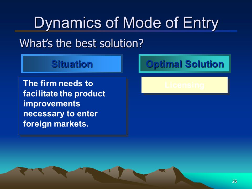 26 Dynamics of Mode of Entry The firm needs to connect with an experienced partner already in the targeted market.