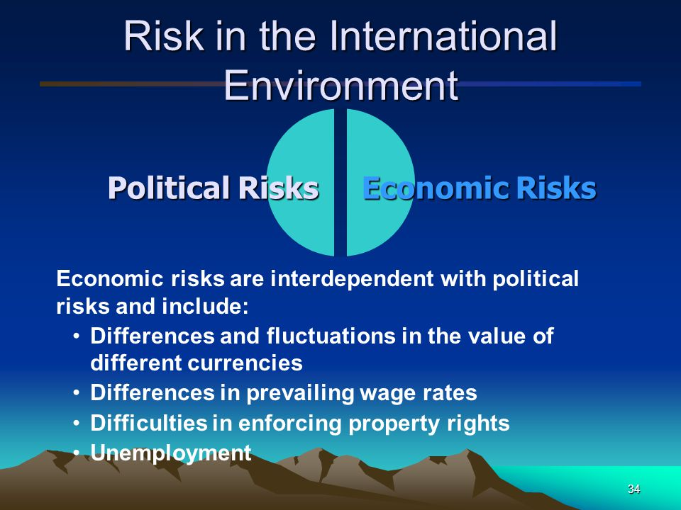 35 Risk in the International Environment Figure 8.4a