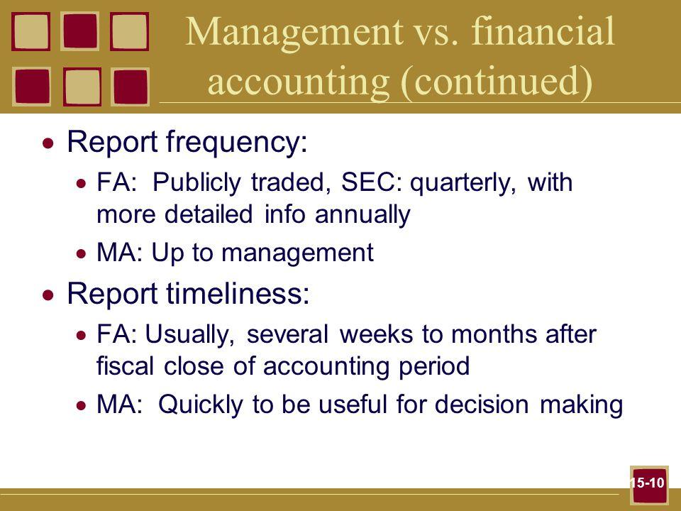 15-10 Management vs.