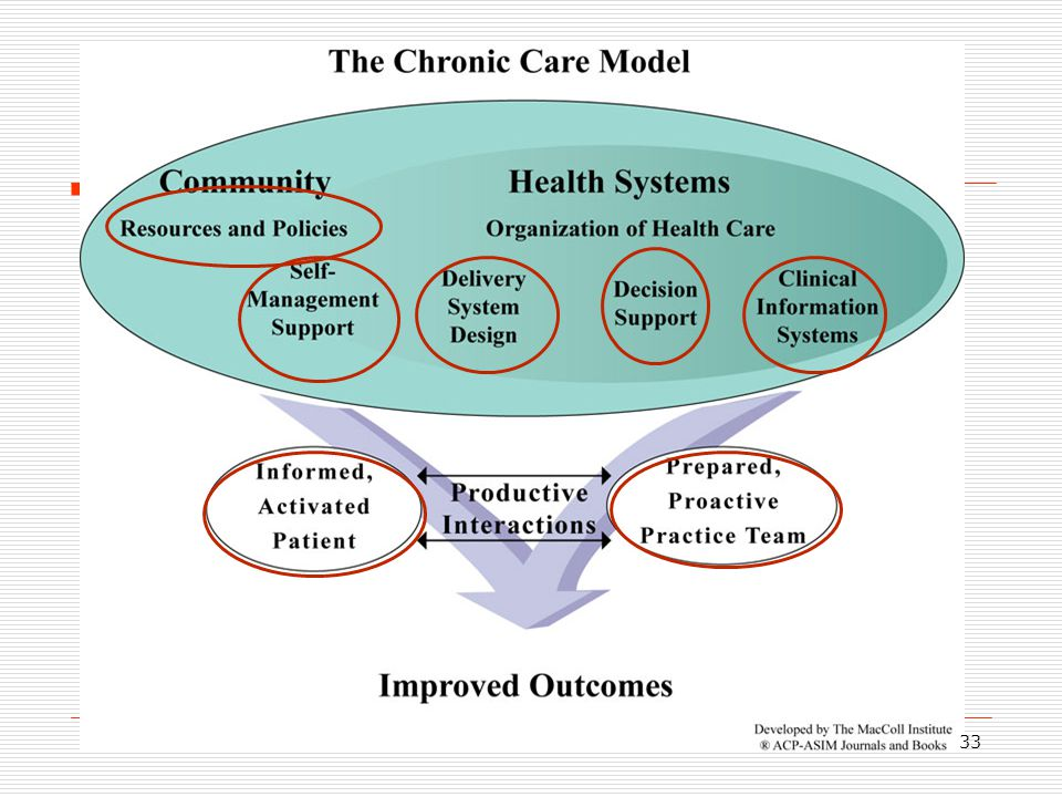 Why Might Technology- Assisted Care Coordination for Chronic Disease Management Work 32