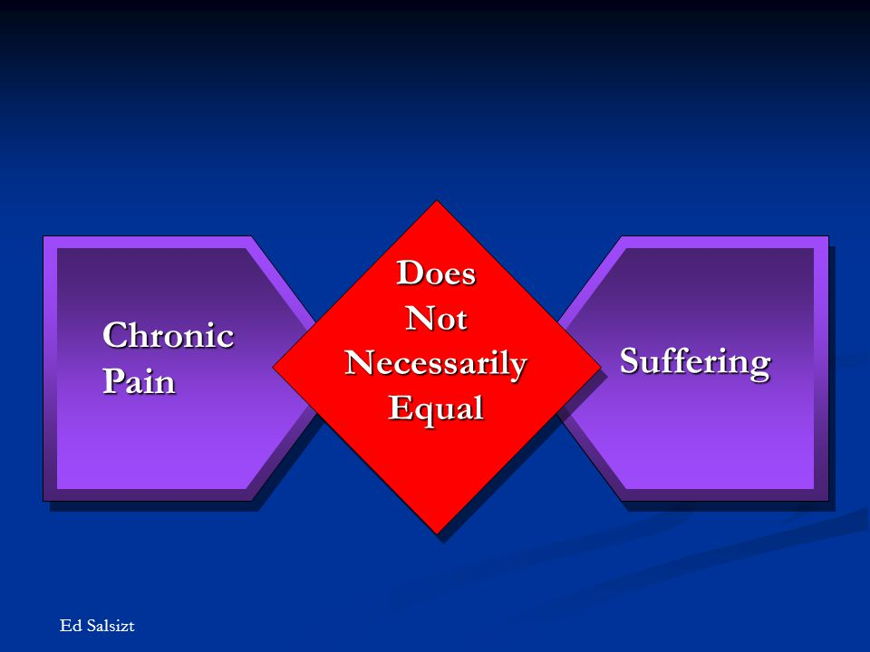 Does Not Necessarily Equal Chronic Pain Suffering Suffering Ed Salsizt