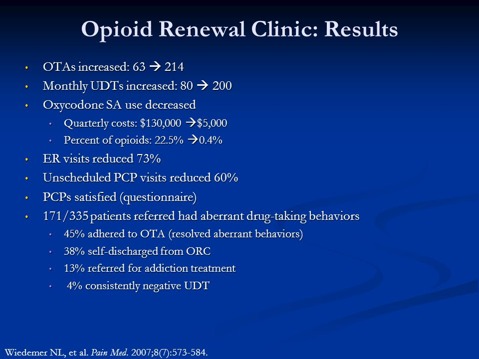 Opioid Renewal Clinic: Results OTAs increased: 63  214 OTAs increased: 63  214 Monthly UDTs increased: 80  200 Monthly UDTs increased: 80  200 Oxy