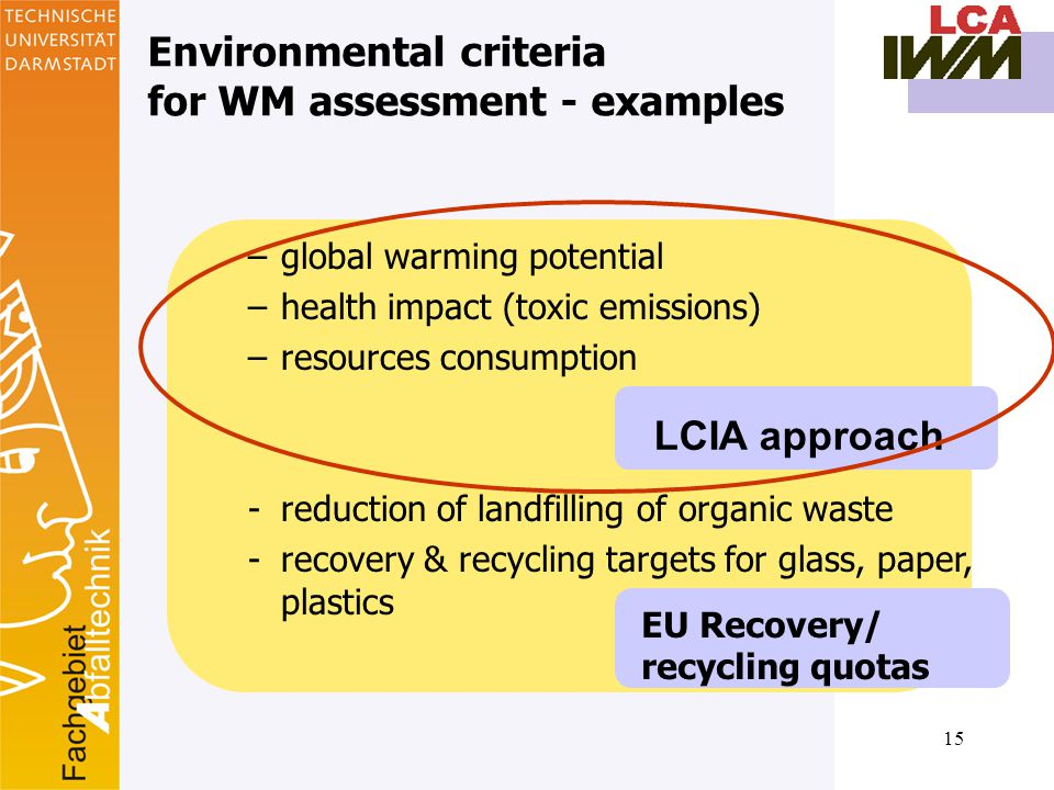15 Environmental criteria for WM assessment - examples –global warming potential –health impact (toxic emissions) –resources consumption -reduction of landfilling of organic waste -recovery & recycling targets for glass, paper, plastics EU Recovery/ recycling quotas LCIA approach