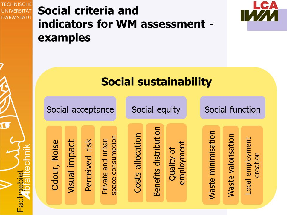 16 minimisation Social sustainability Social equity Social function Social acceptance Costs allocation Benefits distribution Quality of employment Waste minimisation Waste valorisation Local employment creation Perceived risk Odour, Noise Visual impact Private and urban space consumption Social criteria and indicators for WM assessment - examples