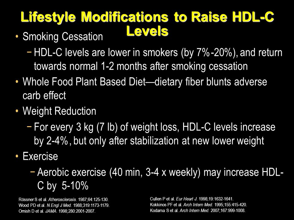 Smoking Cessation −HDL-C levels are lower in smokers (by 7%-20%), and return towards normal 1-2 months after smoking cessation Whole Food Plant Based