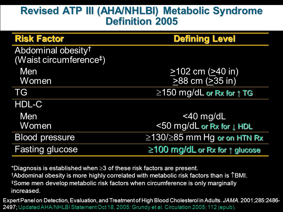 Revised ATP III (AHA/NHLBI) Metabolic Syndrome Definition 2005 *Diagnosis is established when  3 of these risk factors are present. † Abdominal obesi