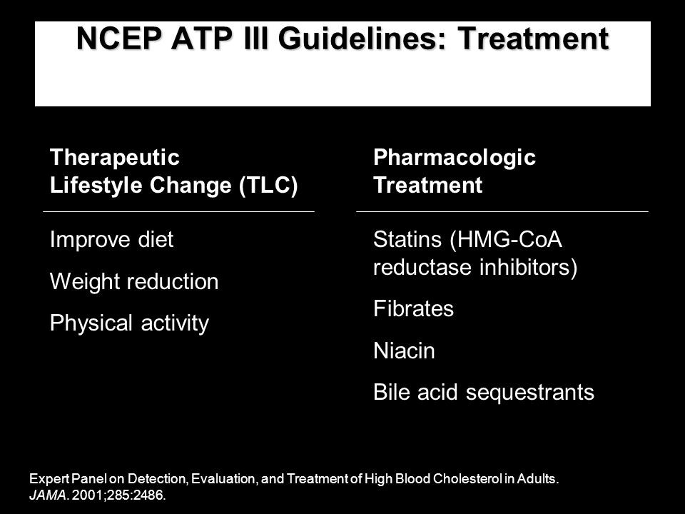 NCEP ATP III Guidelines: Treatment Therapeutic Lifestyle Change (TLC) Improve diet Weight reduction Physical activity Expert Panel on Detection, Evalu