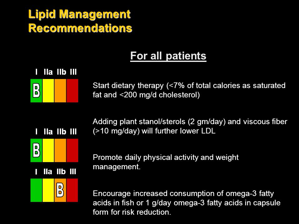 Lipid Management Recommendations Start dietary therapy (<7% of total calories as saturated fat and <200 mg/d cholesterol) Adding plant stanol/sterols