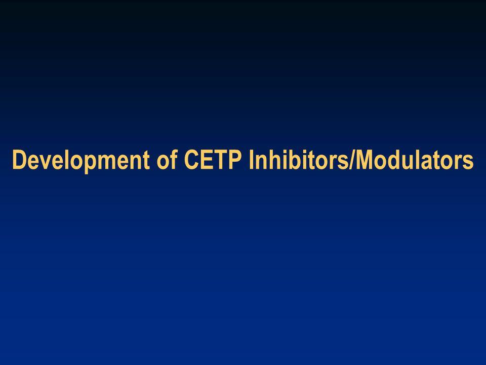Development of CETP Inhibitors/Modulators