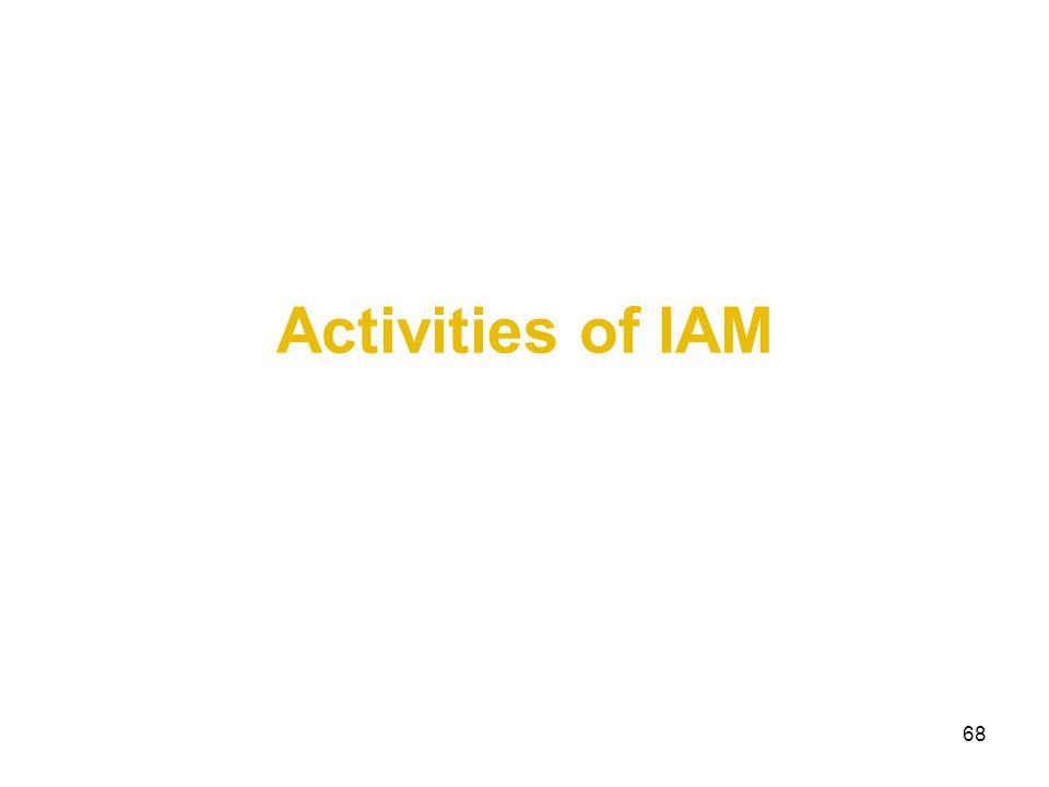 68 Activities of IAM