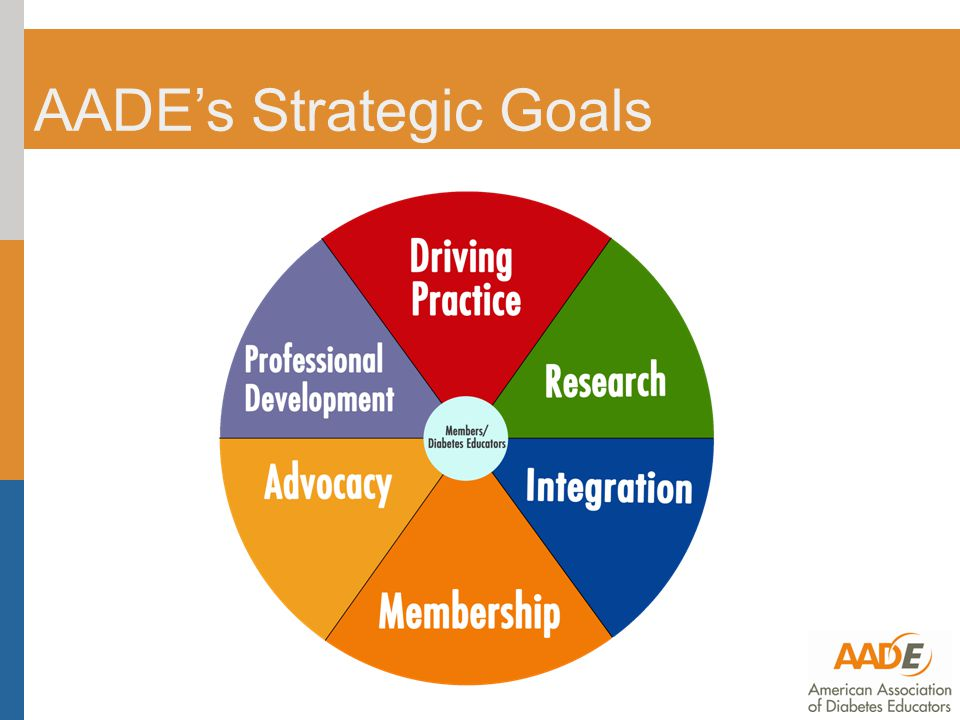AADE's Strategic Goals
