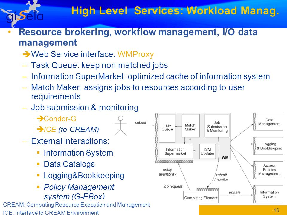 www.gisela-grid.eu High Level Services: Workload Manag. Resource brokering, workflow management, I/O data management  Web Service interface: WMProxy