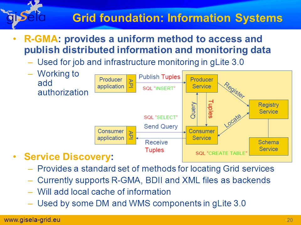 www.gisela-grid.eu Grid foundation: Information Systems R-GMA: provides a uniform method to access and publish distributed information and monitoring