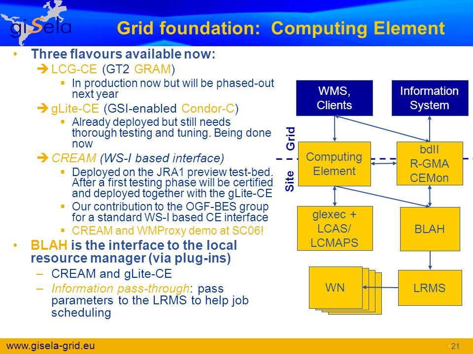 www.gisela-grid.eu Grid foundation: Computing Element Three flavours available now:  LCG-CE (GT2 GRAM)  In production now but will be phased-out nex