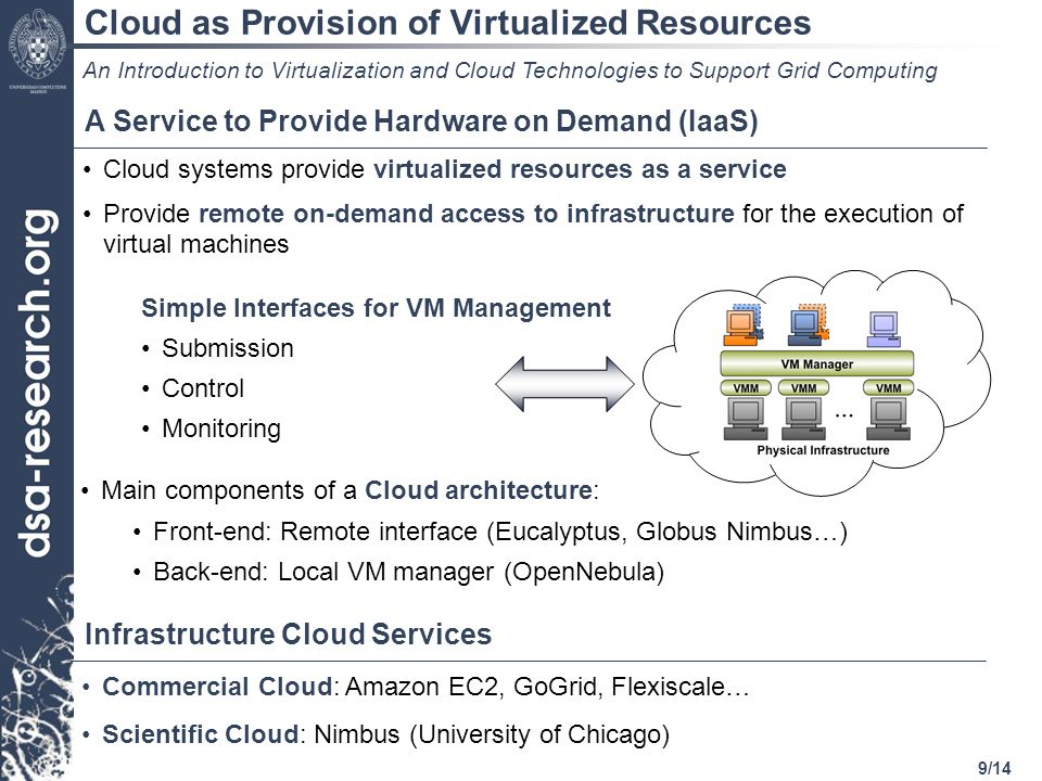 9/14 Cloud as Provision of Virtualized Resources Cloud systems provide virtualized resources as a service Provide remote on-demand access to infrastructure for the execution of virtual machines A Service to Provide Hardware on Demand (IaaS) Simple Interfaces for VM Management Submission Control Monitoring Commercial Cloud: Amazon EC2, GoGrid, Flexiscale… Scientific Cloud: Nimbus (University of Chicago) Infrastructure Cloud Services Main components of a Cloud architecture: Front-end: Remote interface (Eucalyptus, Globus Nimbus…) Back-end: Local VM manager (OpenNebula) An Introduction to Virtualization and Cloud Technologies to Support Grid Computing