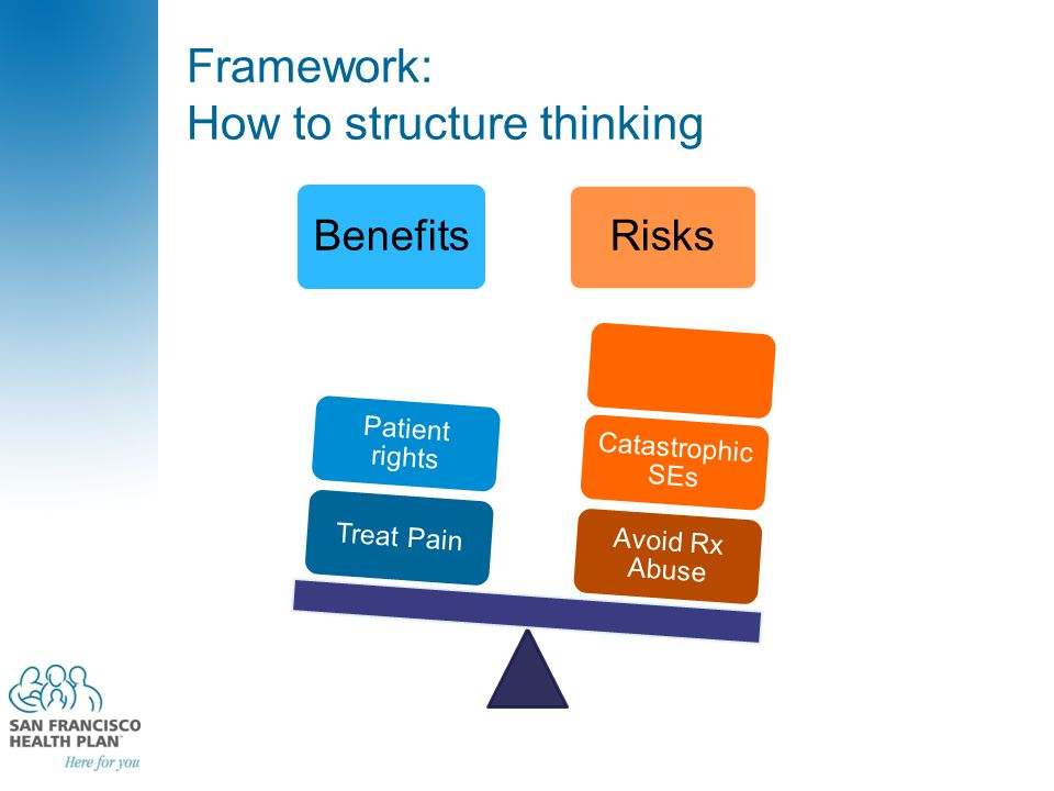 Framework: How to structure thinking BenefitsRisks Avoid Rx Abuse Catastrophic SEs Treat Pain Patient rights