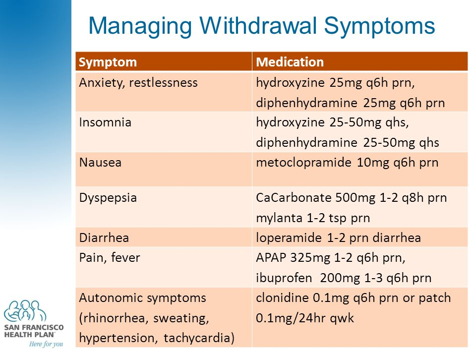Managing Withdrawal Symptoms SymptomMedication Anxiety, restlessness hydroxyzine 25mg q6h prn, diphenhydramine 25mg q6h prn Insomnia hydroxyzine 25-50