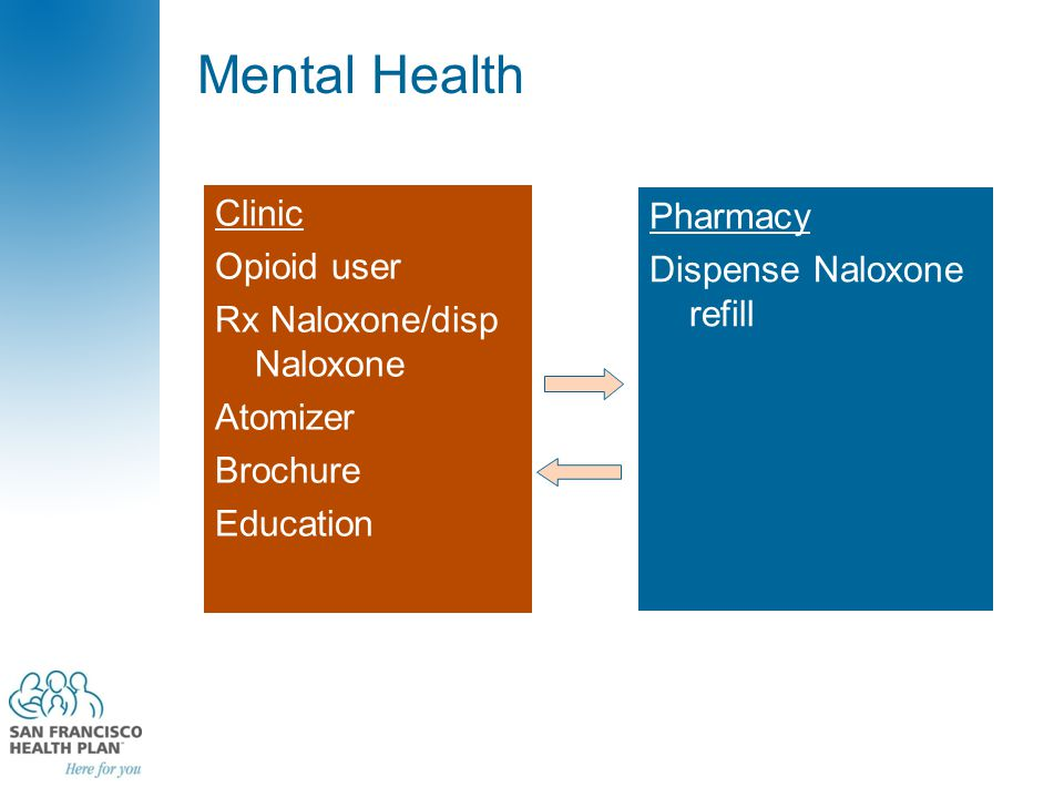 Mental Health Clinic Opioid user Rx Naloxone/disp Naloxone Atomizer Brochure Education Pharmacy Dispense Naloxone refill