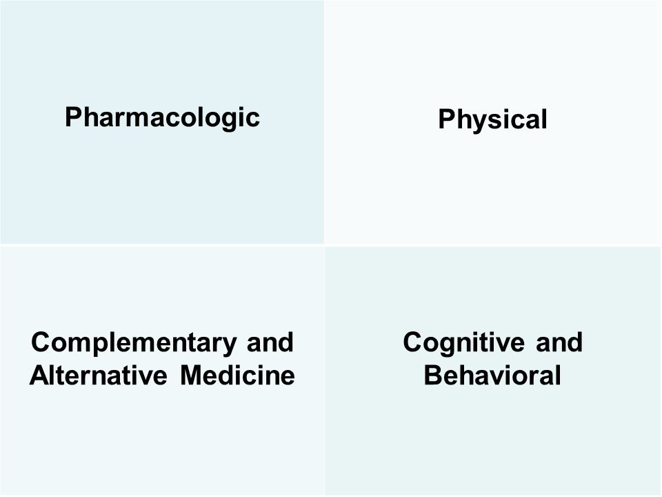 Pharmacologic Physical Complementary and Alternative Medicine Cognitive and Behavioral