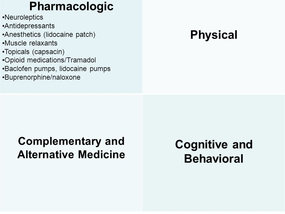Pharmacologic Neuroleptics Antidepressants Anesthetics (lidocaine patch) Muscle relaxants Topicals (capsacin) Opioid medications/Tramadol Baclofen pumps, lidocaine pumps Buprenorphine/naloxone Physical Complementary and Alternative Medicine Cognitive and Behavioral